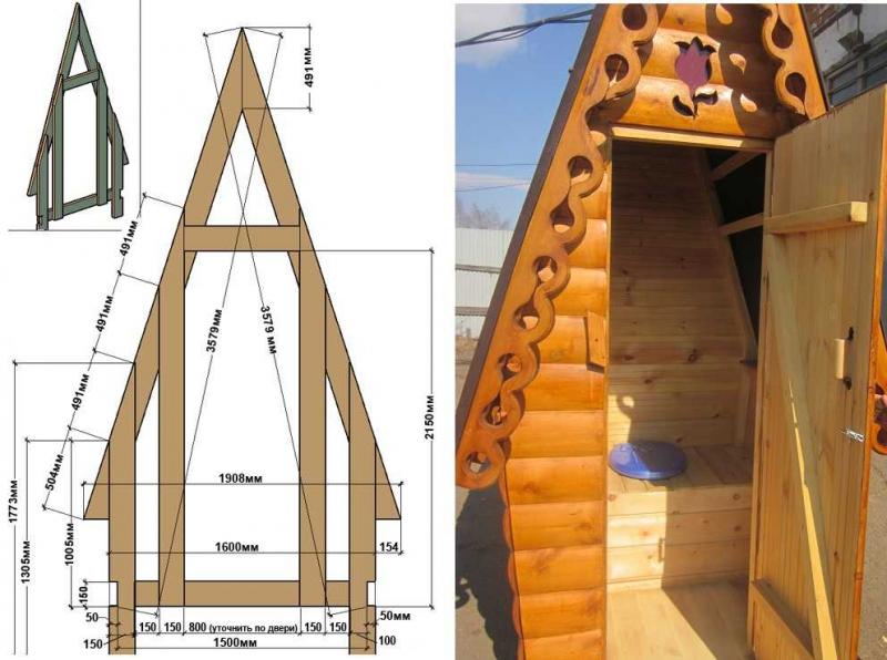 Туалет избушка на даче своими руками чертежи размеры 738