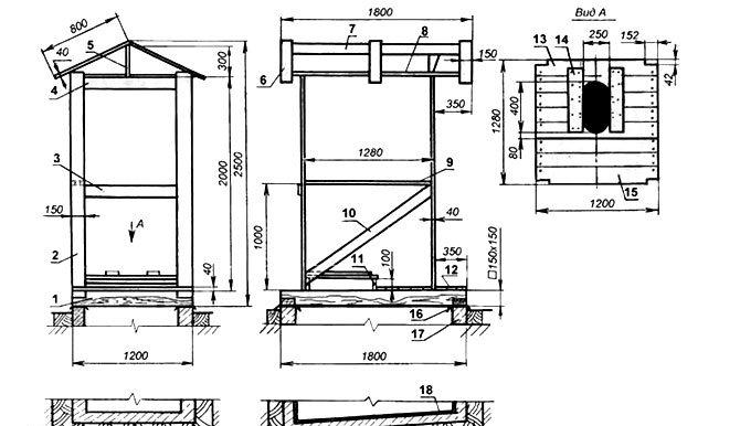 Туалет из металла на даче своими руками чертежи размеры фото