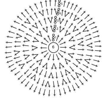 Вязания крючком ковриков схемы